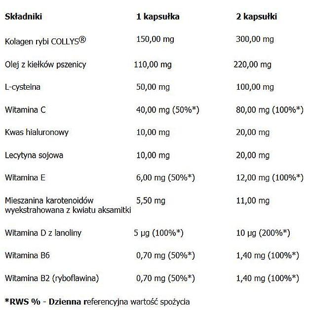 kolagen z ryb, kwas hialuronowy